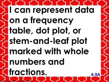 "4th Grade Math ""I can"" statements- Tile pattern (using TEKS)"