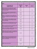 4th Grade Math Individual Learning Plan (ILP) for Measuring Up