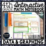 4th Grade Math Interactive Notebook -  Data & Graphing - 4.9A - 4.9B - 4.MD.4