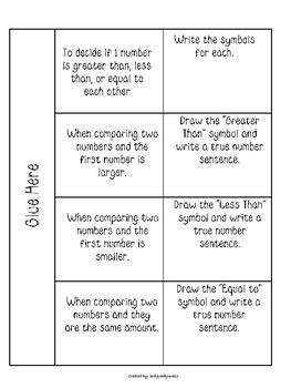 4th Grade Math Interactive Notebook Materials