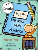 4th Grade Math Interactive Notebook Materials
