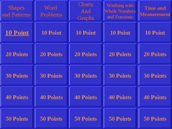 4th Grade Math Jeopardy