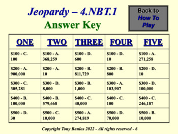 4th Grade Math Jeopardy Game -  Place Value Understanding 4.NBT.1