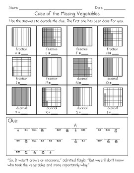 4th Grade Math Mystery - Case of the Missing Vegetables (4.NF.5, 4.NF.5, 4.NF.6)