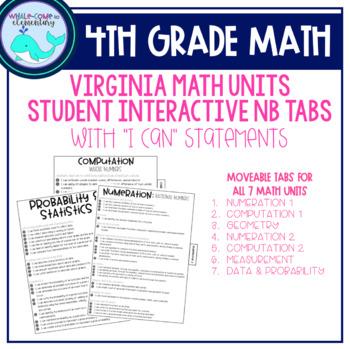 4th Grade Math Notebook Learning Target Tabs (VA)