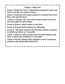 4th Grade Math Objectives for Go Math