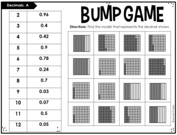 4th Grade Math Partner Games   Decimals & Decimal to Fraction Relationship