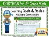 4th Grade Math Posters (4G.1-3) with Marzano Scales - FREE!