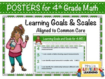 4th Grade Math Posters with Learning Goals and Scales - Aligned to Common Core
