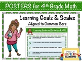 4th Grade Math Posters with Learning Goals and Scales - Al