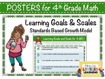 4th Grade Math Posters with Marzano Scales - Editable Levels FREE