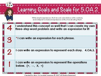 5th Grade Math Posters with Learning Goals & Scales (OA1-3) Editable Levels FREE