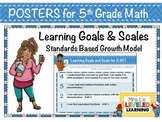 5th Grade Math Posters with Learning Goals & Scales (OA1-3