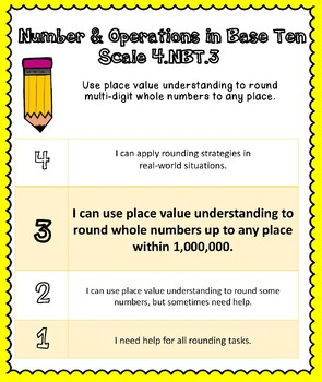 4th Grade Math Proficiency Grading Scales- Number & Operations in Base Ten