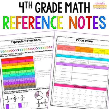 4th Grade Math Reference Notes for Interactive Notebooks by Ashleigh