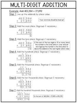 4th Grade Math Reference Sheet (Go-Math Chapter 1)