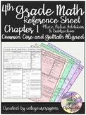 4th Grade Math Reference Sheet (Go-Math Chapter 1)