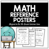 4th Grade Math Reference Sheets