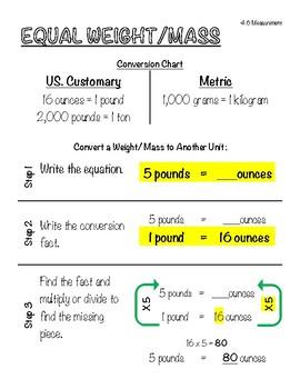 4th Grade Math SOL Notebook - 4.6 Measurement (Weight/Mass)