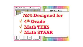 4th Grade Math STAAR Bundle