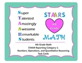 4th Grade Math STAAR: Numbers, Operations, & Quantitative