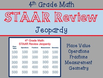 4th Grade Math STAAR Review Jeopardy
