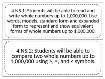 4th Grade Math Standards (Indiana)