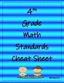4th Grade Math State Standards Cheat Sheet (GSE) (Blue background)