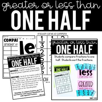 4th Grade Math Stations:  Set Five