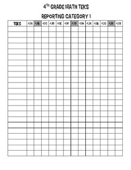 4th Grade Math TEKS Tracker
