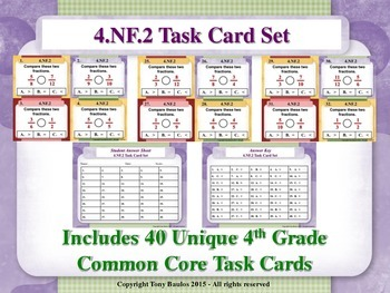 4th Grade Math Task Cards - Compare Two Fractions 4.NF.2
