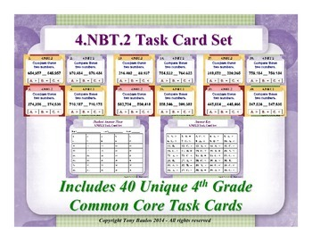4th Grade Math Task Cards - Compare Two Multi-Digit Numbers 4.NBT.2