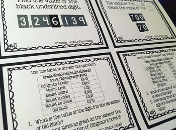 4th Grade Task Cards | Place Value Relationships 4.NBT.1