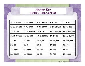 4th Grade Math Task Cards - Place Value Understanding 4.NBT.1