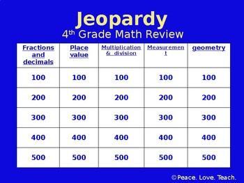 4th Grade Math Test Prep Jeopardy Game