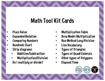 4th Grade Math Tool Kit Cards
