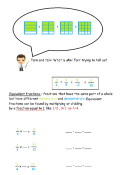 4th Grade Math Visual Lesson Plans: Fractions Pack