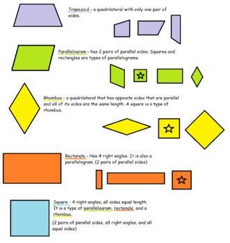 4th Grade Math Visual Lesson Plans: Geometry Pack