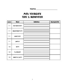 4th Grade Math Vocabulary Book for EnVision Math