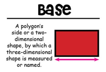 4th Grade Math Vocabulary Cards: Algebra: Perimeter and Area (Large)