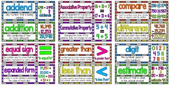 Math Vocabulary Cards Aligned to 4th Grade GO Math! Chapter 1