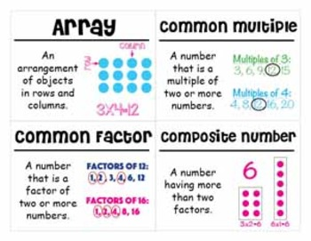 4th Grade Math Vocabulary Cards: Factors, Multiples, and Patterns