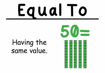 4th Grade Math Vocabulary Cards: Multiply By 1-Digit Numbers