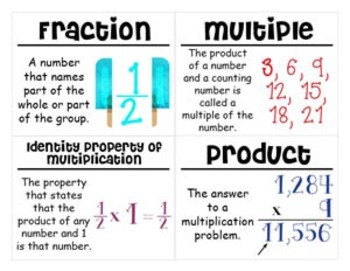 4th Grade Math Vocabulary Cards: Multiply Fractions by Whole Numbers