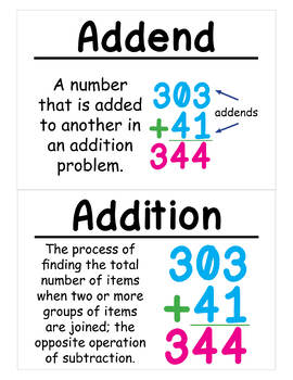 4th Grade Math Vocabulary Cards: Place Value, Addition/Subtraction (L)