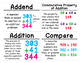 4th Grade Math Vocabulary Cards: Place Value, Addition/Subtraction