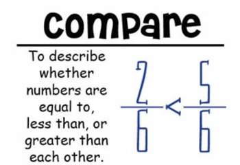 4th Grade Math Vocabulary Cards: Relate Fractions and Decimals (Large)