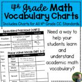 4th Grade Math Vocabulary Charts Bundle