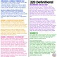 Math Word Wall, Math Vocabulary Posters (4th Grade)  218 words 522 pages