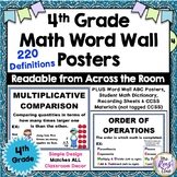 Math Word Wall and Math Vocabulary Posters (4th Grade)  220 Definitions